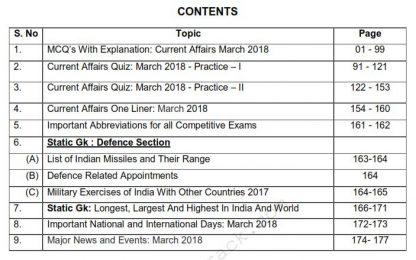 Index March 2018 Current Affairs