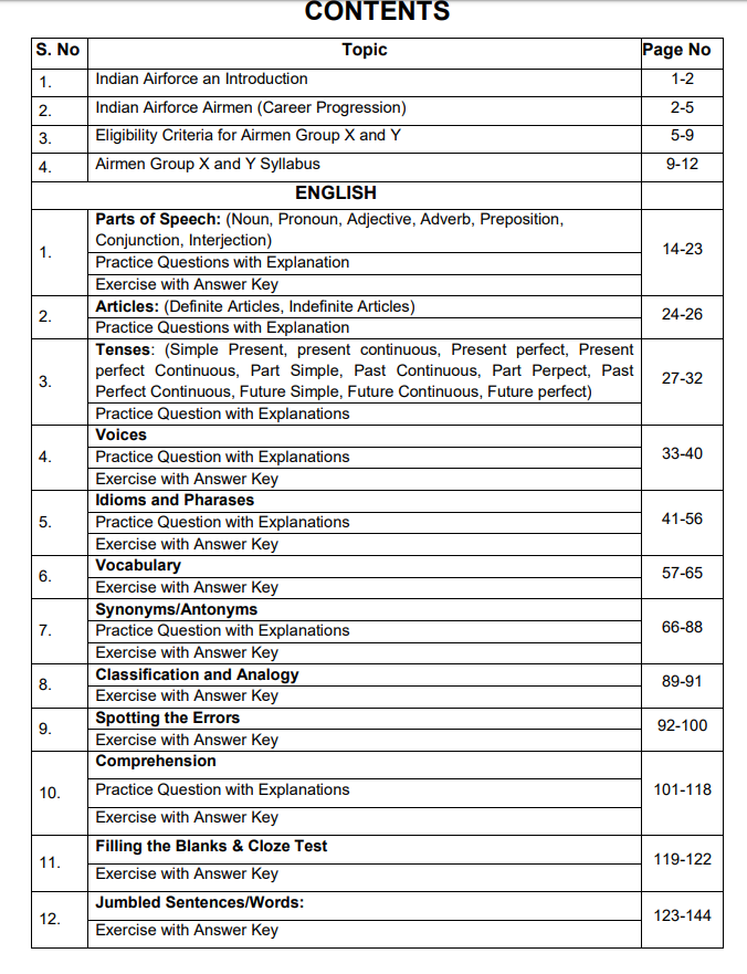 Indian Air Force Airmen Group 'Y' (Non-Technical Trades) eBook [2500+  Questions Included]